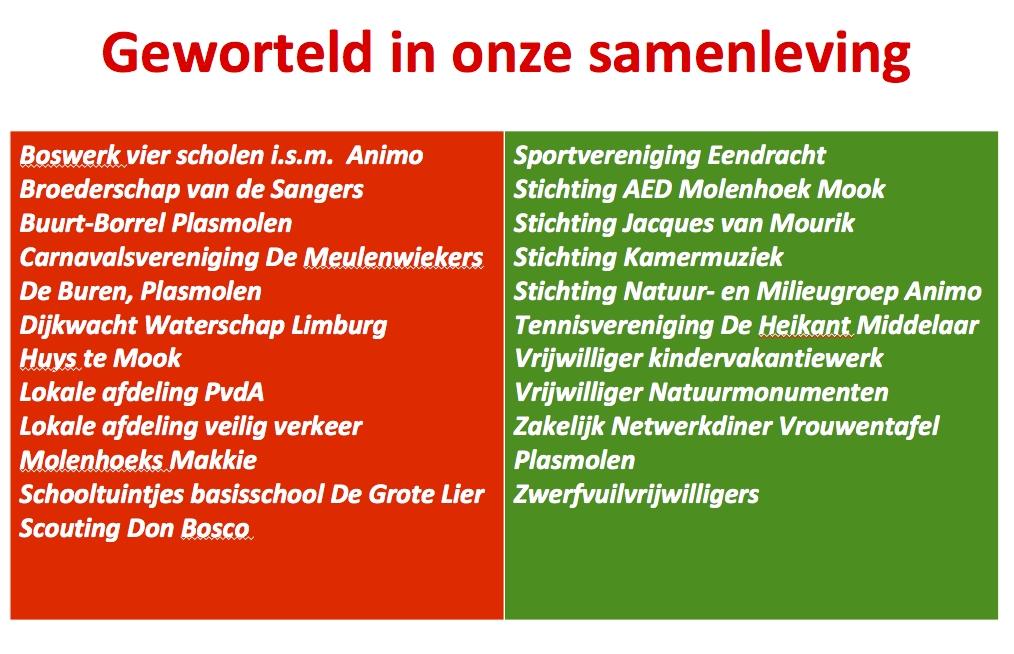 Kies Lijst 3 PvdA Lokaal Sociaal